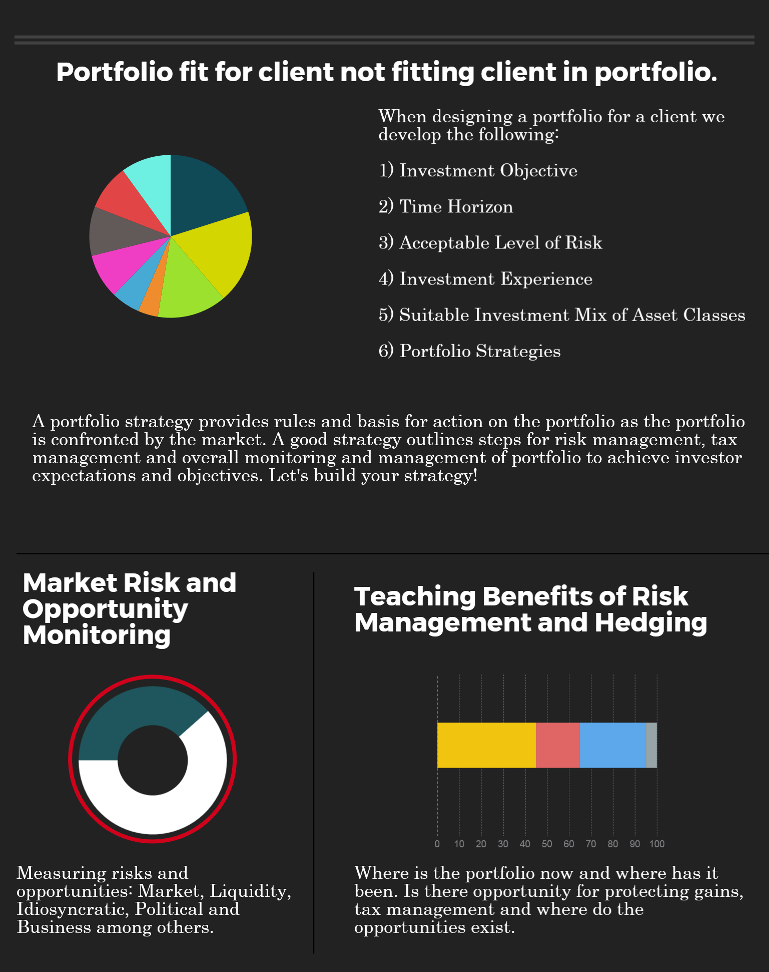 Diversified Global Investment Management | Protectio Investments